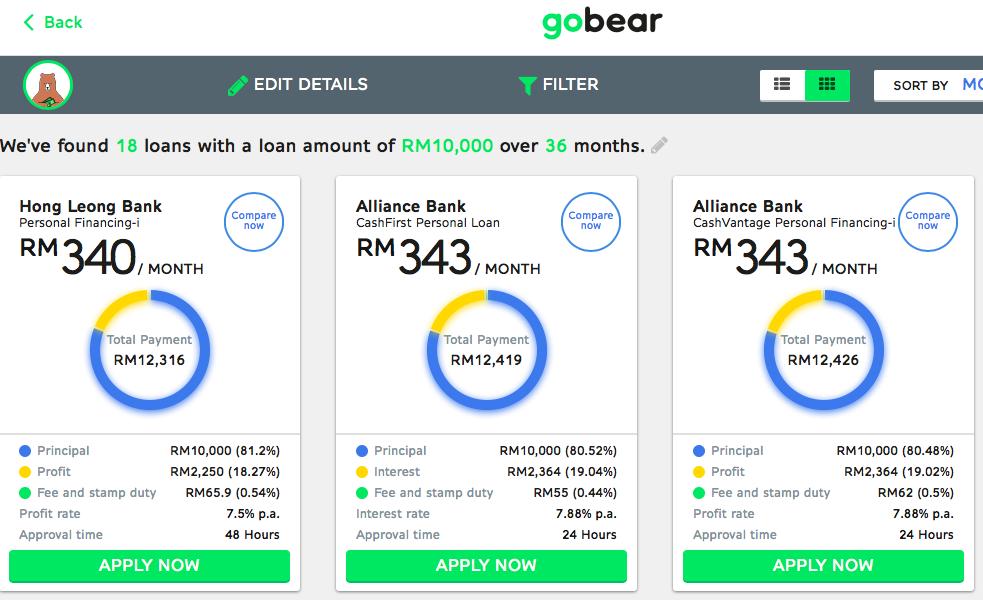 gobear-personal-loan-ariff-shah