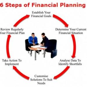 matlamat kewangan